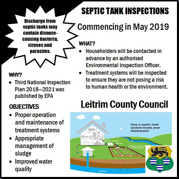 Septic tank inspections